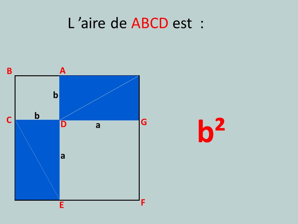 a b a b A B C D G F E L aire de ABCD est : b²