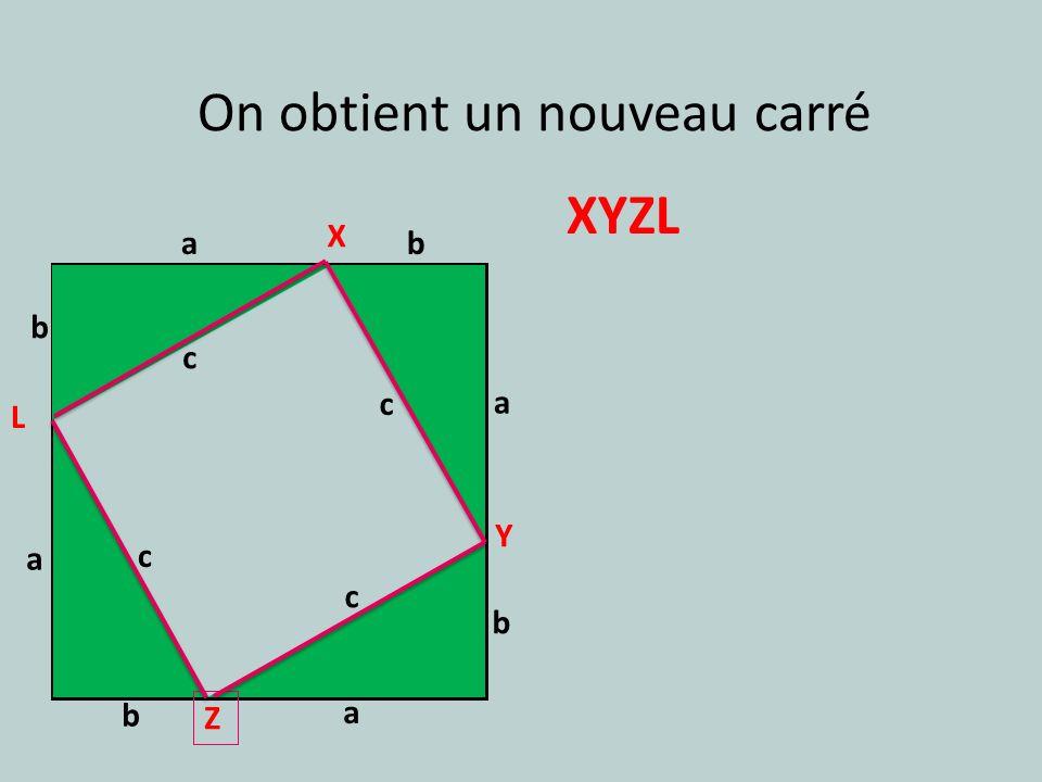 On obtient un nouveau carré XYZL a b c a b c a b c a b c X Y Z L