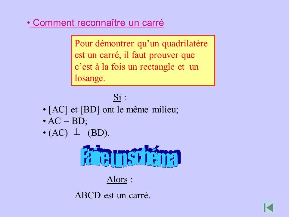 Comment reconnaître un carré Pour démontrer quun quadrilatère est un carré, il faut prouver que cest à la fois un rectangle et un losange. Alors : ABC
