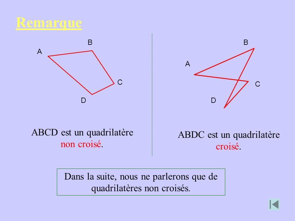 Remarque ABCD est un quadrilatère non croisé. ABDC est un quadrilatère croisé. Dans la suite, nous ne parlerons que de quadrilatères non croisés. A B