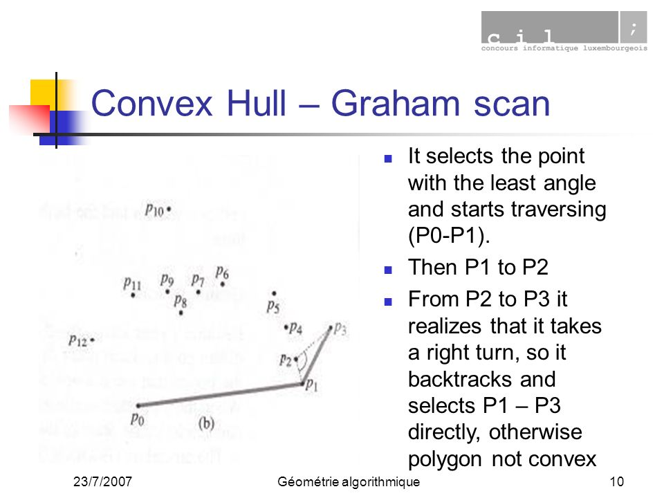 23/7/2007Géométrie algorithmique10 Convex Hull – Graham scan It selects the point with the least angle and starts traversing (P0-P1).