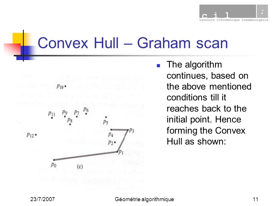 23/7/2007Géométrie algorithmique11 Convex Hull – Graham scan The algorithm continues, based on the above mentioned conditions till it reaches back to the initial point.
