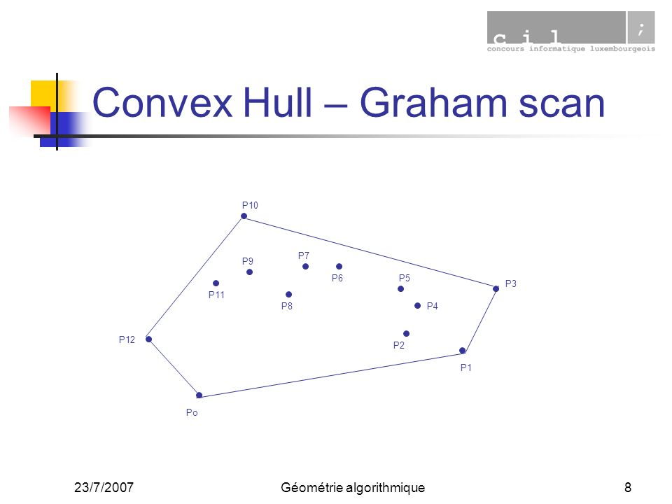 23/7/2007Géométrie algorithmique9 Convex Hull – Graham scan As shown, Grahams scan starts from a point (p0) and calculates all the angles it makes to all the points and sorts the angles in polar order