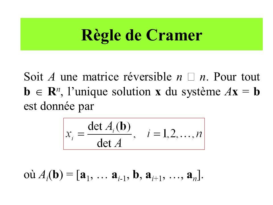 Règle de Cramer Soit A une matrice réversible n n. Pour tout b R n, lunique solution x du système Ax = b est donnée par où A i (b) = [a 1, … a i-1, b,