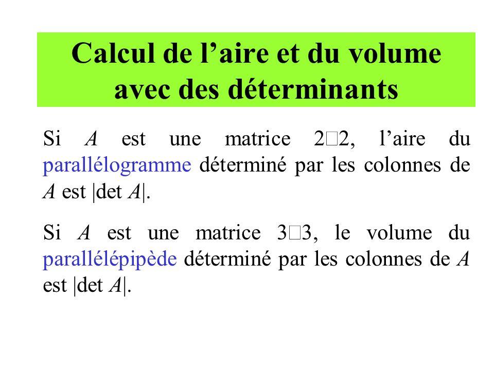 Calcul de laire et du volume avec des déterminants Si A est une matrice 2 2, laire du parallélogramme déterminé par les colonnes de A est |det A|. Si