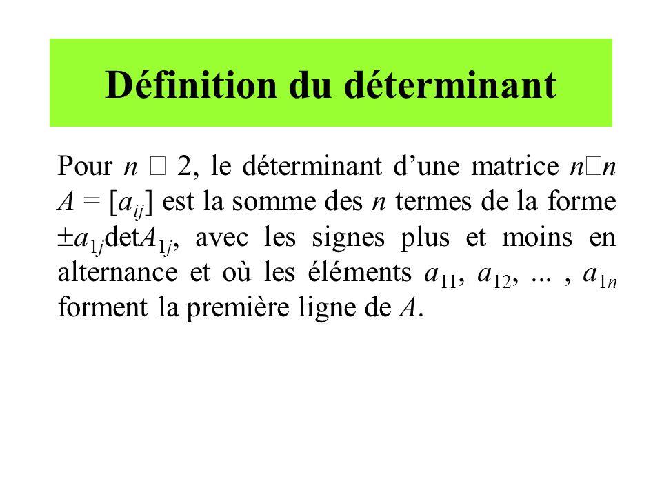 Définition du déterminant Pour n, le déterminant dune matrice n n A = [a ij ] est la somme des n termes de la forme a 1j detA 1j, avec les signes plus et moins en alternance et où les éléments a 11, a 12,..., a 1n forment la première ligne de A.