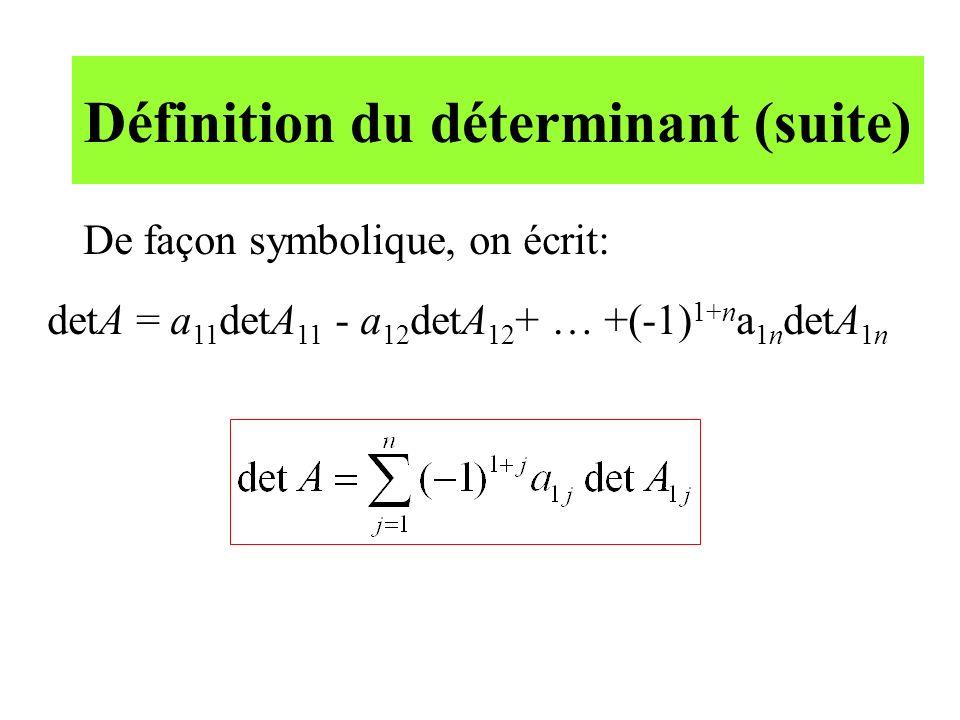 Définition du déterminant (suite) De façon symbolique, on écrit: detA = a 11 detA 11 - a 12 detA 12 + … +(-1) 1+n a 1n detA 1n