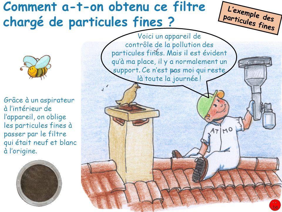 Comment mesurer la pollution aux particules fines à partir du filtre pollué obtenu .