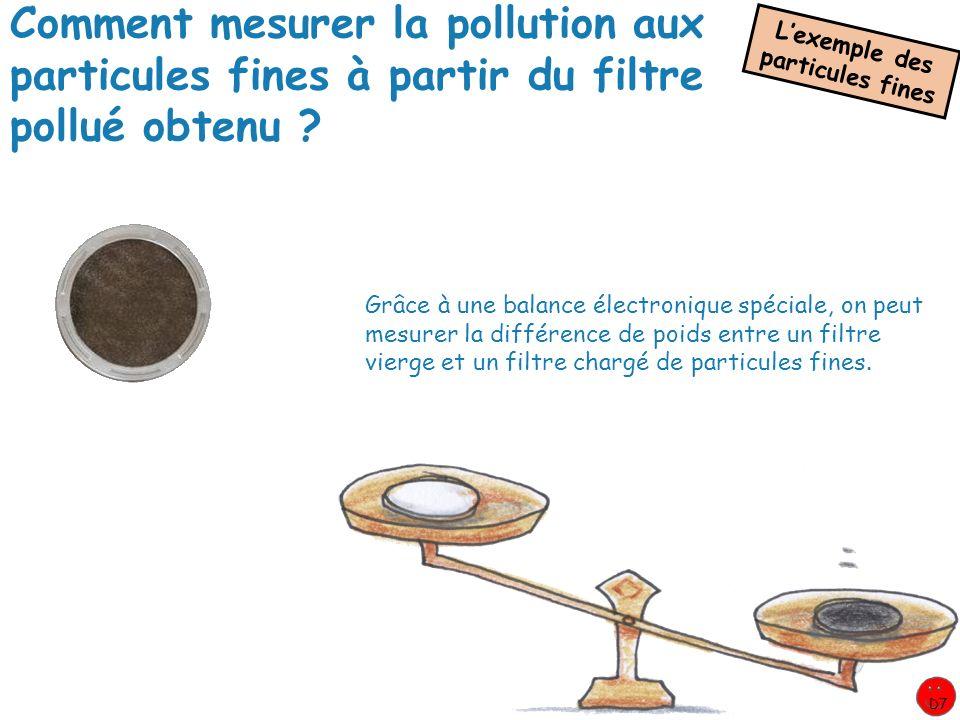 Grâce au filtre obtenu, on peut aussi observer la pollution aux particules fines de plus près .
