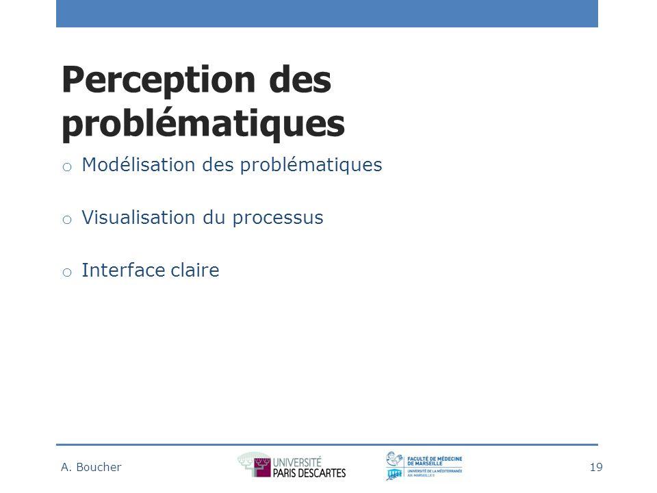 o Modélisation des problématiques o Visualisation du processus o Interface claire Perception des problématiques A.