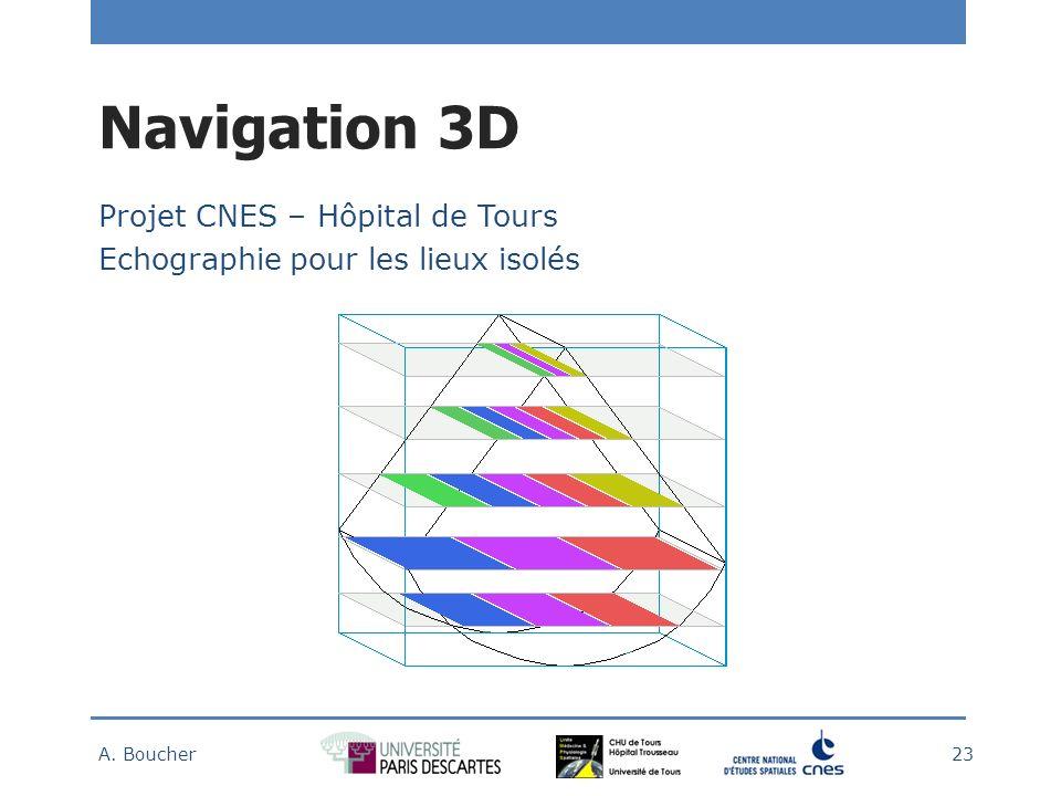 Navigation 3D Projet CNES – Hôpital de Tours Echographie pour les lieux isolés A. Boucher 23