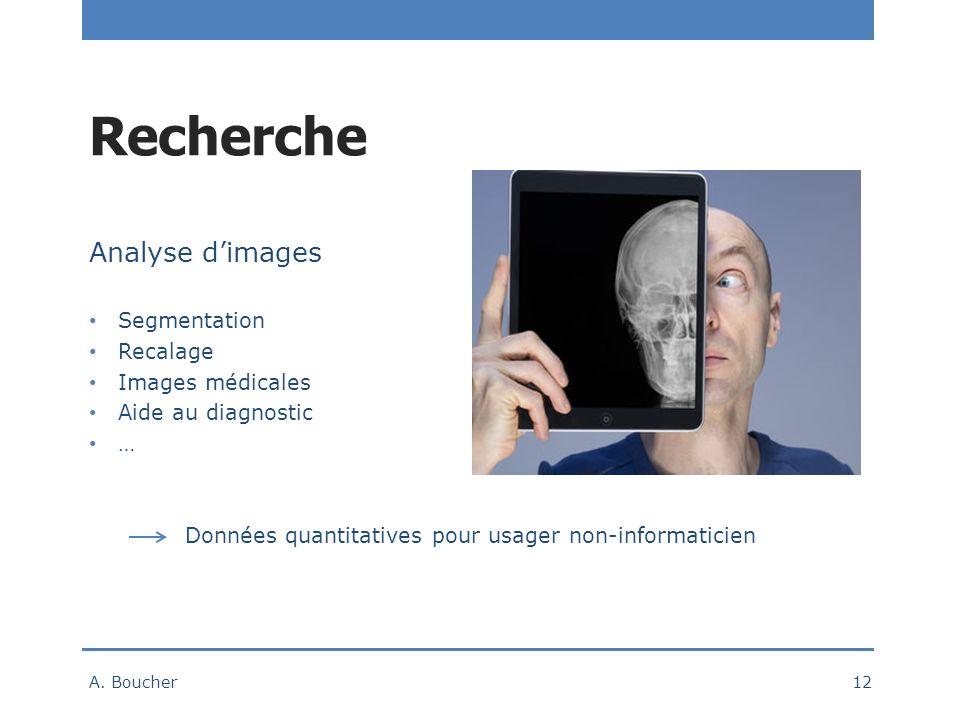 Recherche Analyse dimages Segmentation Recalage Images médicales Aide au diagnostic … Données quantitatives pour usager non-informaticien A.