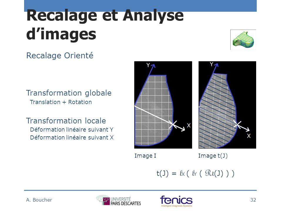 Image IImage t(J) t(J) = l X ( l Y ( Rt (J) ) ) Recalage et Analyse dimages A.