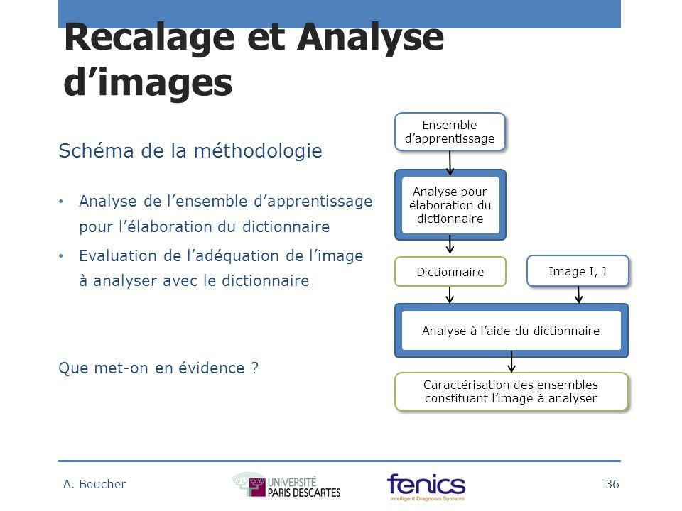 Schéma de la méthodologie Analyse de lensemble dapprentissage pour lélaboration du dictionnaire Evaluation de ladéquation de limage à analyser avec le dictionnaire Que met-on en évidence .