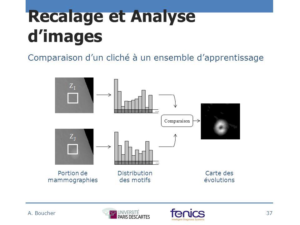 Comparaison Comparaison dun cliché à un ensemble dapprentissage Portion de mammographies Distribution des motifs Carte des évolutions Recalage et Analyse dimages A.