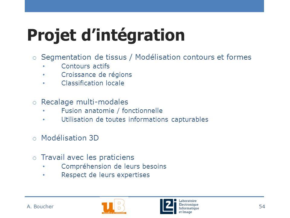 Projet dintégration A.