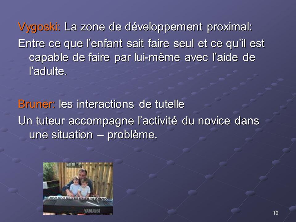 10 Vygoski: La zone de développement proximal: Entre ce que lenfant sait faire seul et ce quil est capable de faire par lui-même avec laide de ladulte