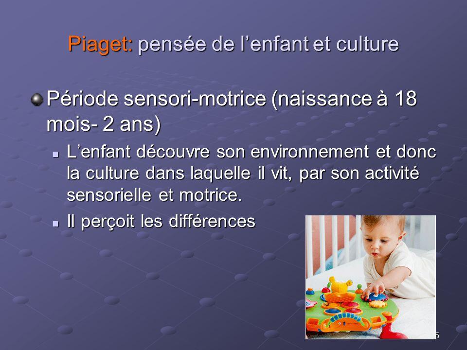5 Piaget: pensée de lenfant et culture Période sensori-motrice (naissance à 18 mois- 2 ans) Lenfant découvre son environnement et donc la culture dans
