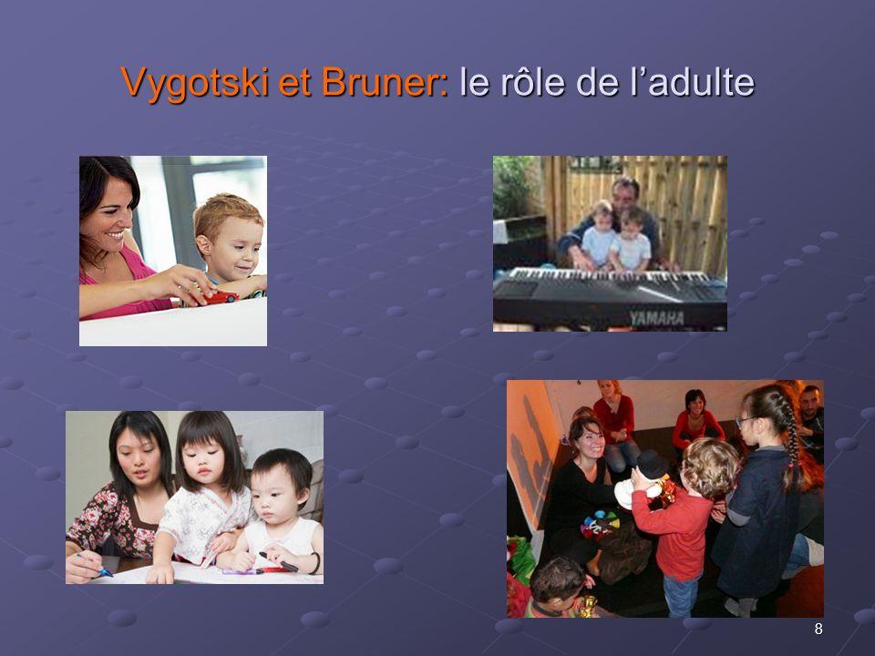 8 Vygotski et Bruner: le rôle de ladulte