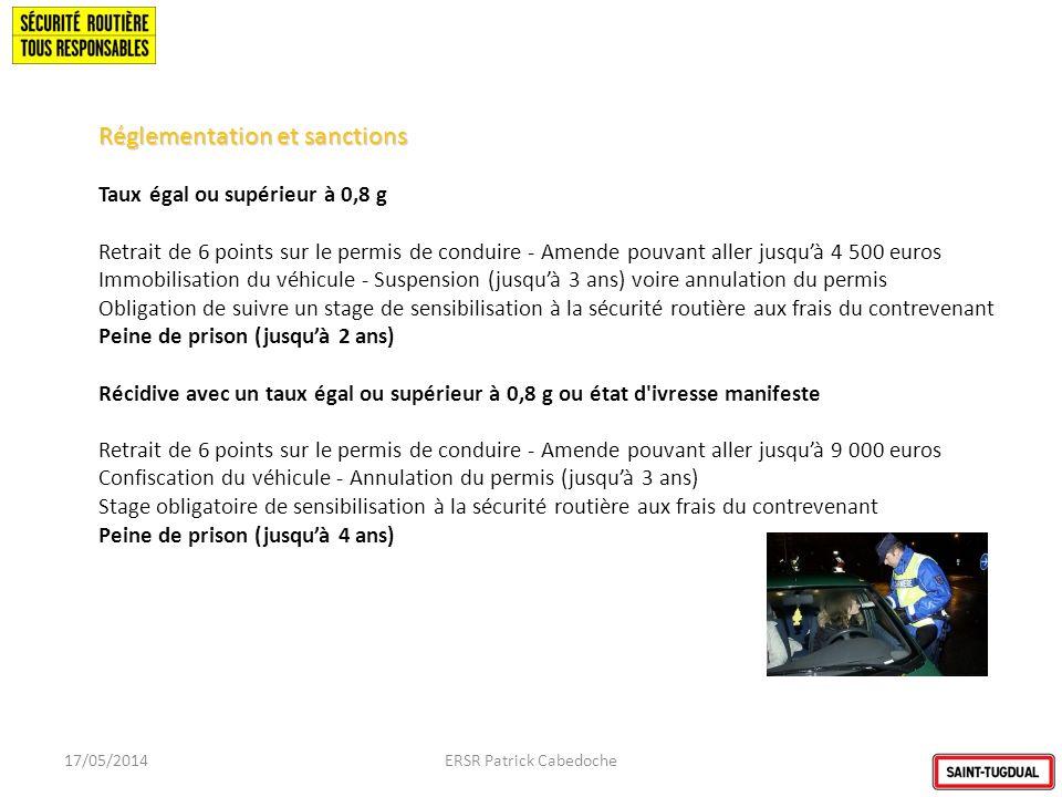 Réglementation et sanctions Taux égal ou supérieur à 0,8 g Retrait de 6 points sur le permis de conduire - Amende pouvant aller jusquà 4 500 euros Imm