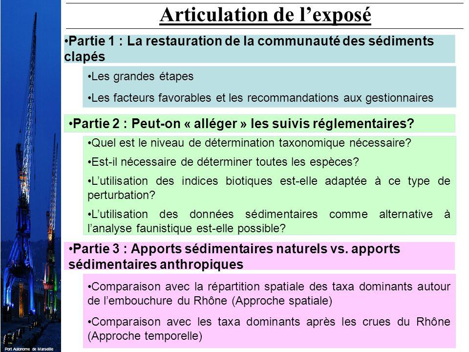 Port Autonome de Marseille Articulation de lexposé Partie 1 : La restauration de la communauté des sédiments clapés Les grandes étapes Les facteurs fa