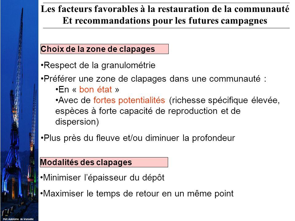 Port Autonome de Marseille Les facteurs favorables à la restauration de la communauté Et recommandations pour les futures campagnes Respect de la gran