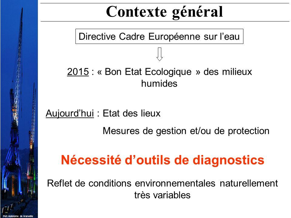 Port Autonome de Marseille Contexte général Nécessité doutils de diagnostics Aujourdhui :Etat des lieux Mesures de gestion et/ou de protection Reflet