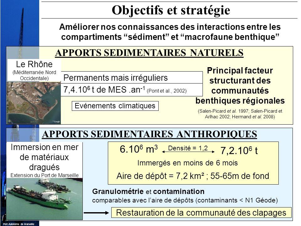 Port Autonome de Marseille Objectifs et stratégie Améliorer nos connaissances des interactions entre les compartiments sédiment et macrofaune benthiqu