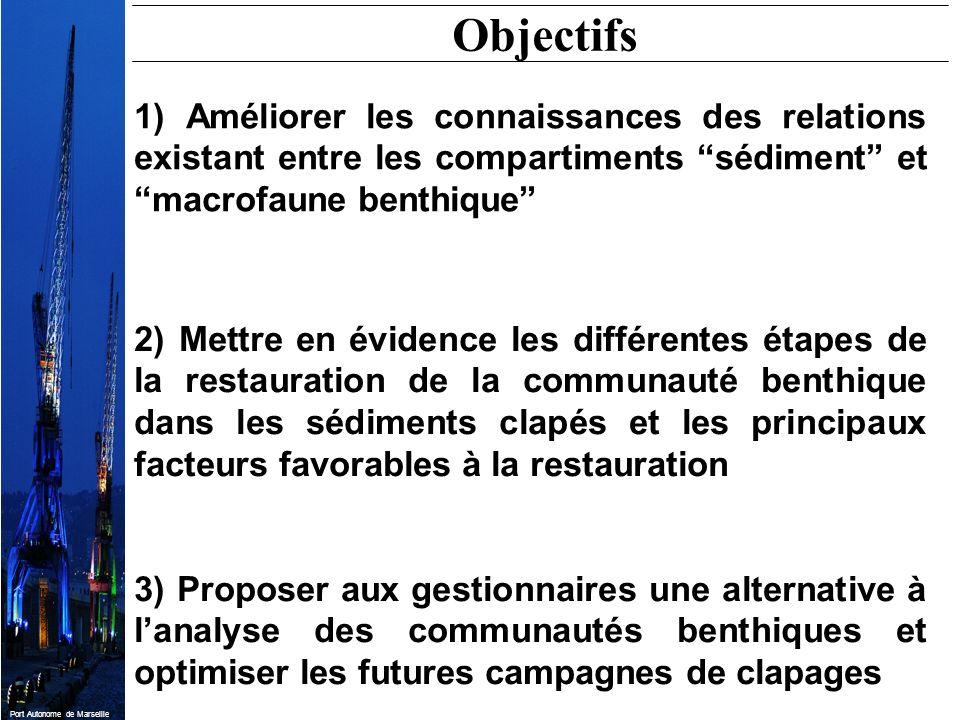 Port Autonome de Marseille 1) Améliorer les connaissances des relations existant entre les compartiments sédiment et macrofaune benthique 2) Mettre en