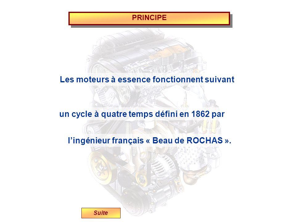 PRINCIPE Suite Les moteurs à essence fonctionnent suivant un cycle à quatre temps défini en 1862 par lingénieur français « Beau de ROCHAS ».