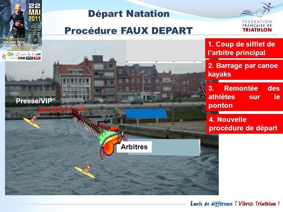 Départ Natation Procédure FAUX DEPART Presse/VIP Arbitres 2. Barrage par canoe kayaks 1. Coup de sifflet de larbitre principal 3. Remontée des athlète