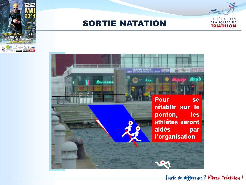 SORTIE NATATION Pour se rétablir sur le ponton, les athlètes seront aidés par lorganisation