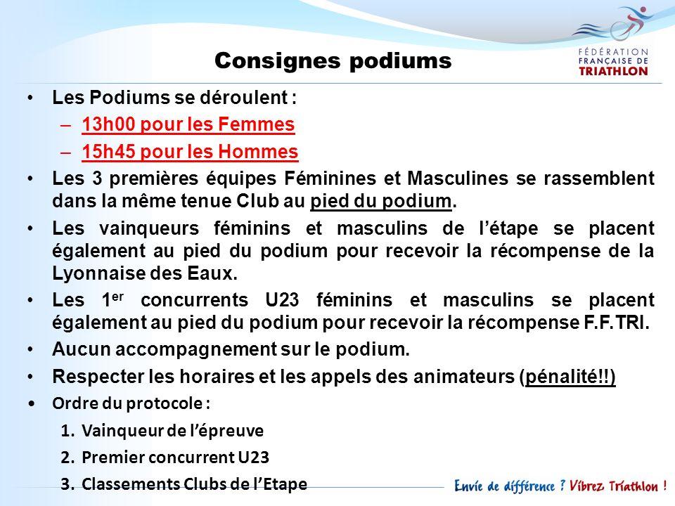 Consignes podiums Les Podiums se déroulent : –13h00 pour les Femmes –15h45 pour les Hommes Les 3 premières équipes Féminines et Masculines se rassembl