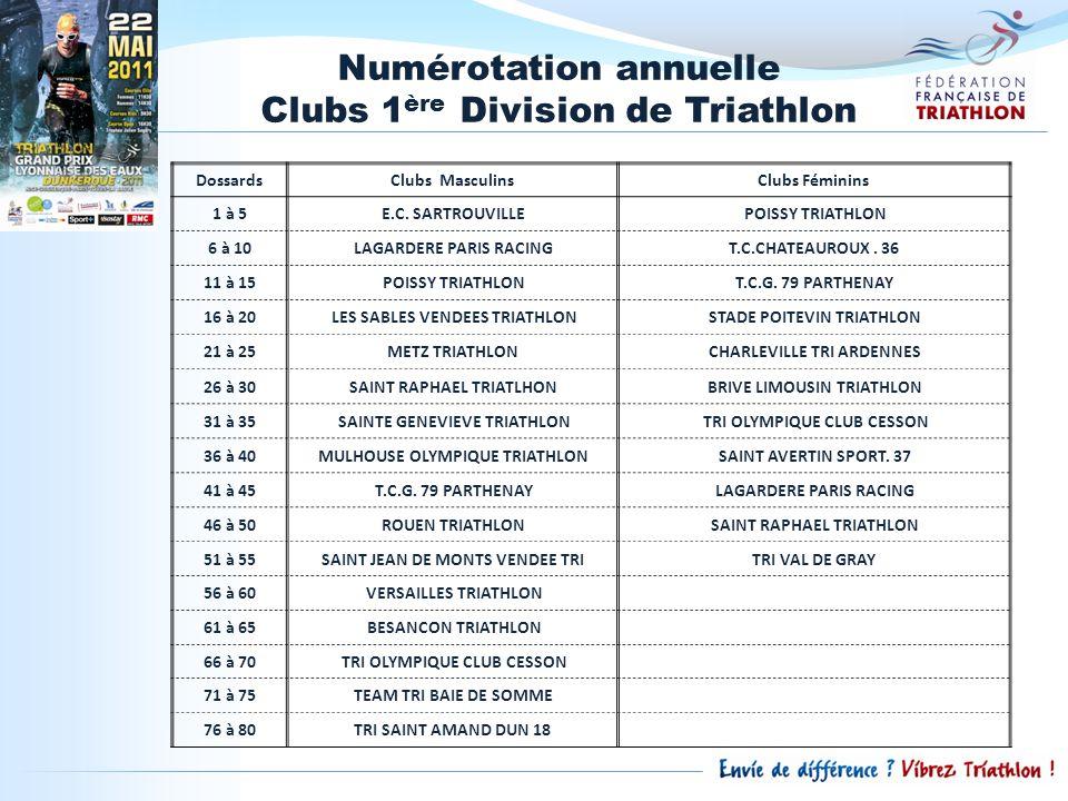 Numérotation annuelle Clubs 1 ère Division de Triathlon DossardsClubs MasculinsClubs Féminins 1 à 5E.C. SARTROUVILLEPOISSY TRIATHLON 6 à 10LAGARDERE P