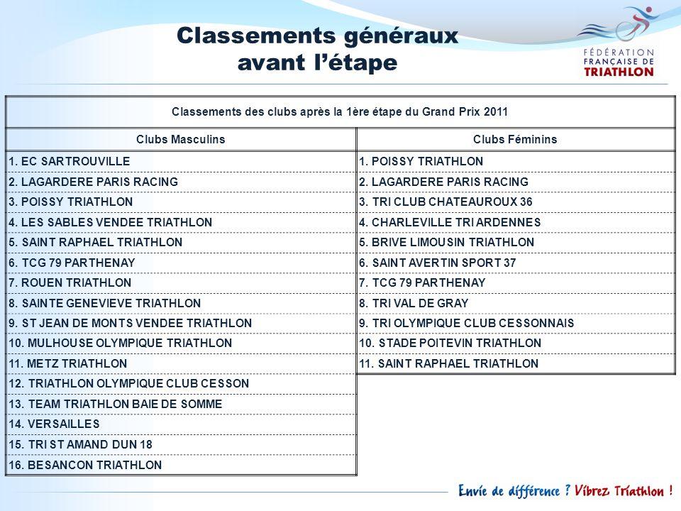 Classements généraux avant létape Classements des clubs après la 1ère étape du Grand Prix 2011 Clubs MasculinsClubs Féminins 1. EC SARTROUVILLE 1. POI