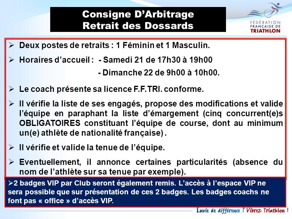 Consignes dArbitrage Cyclisme Drafting autorisé.