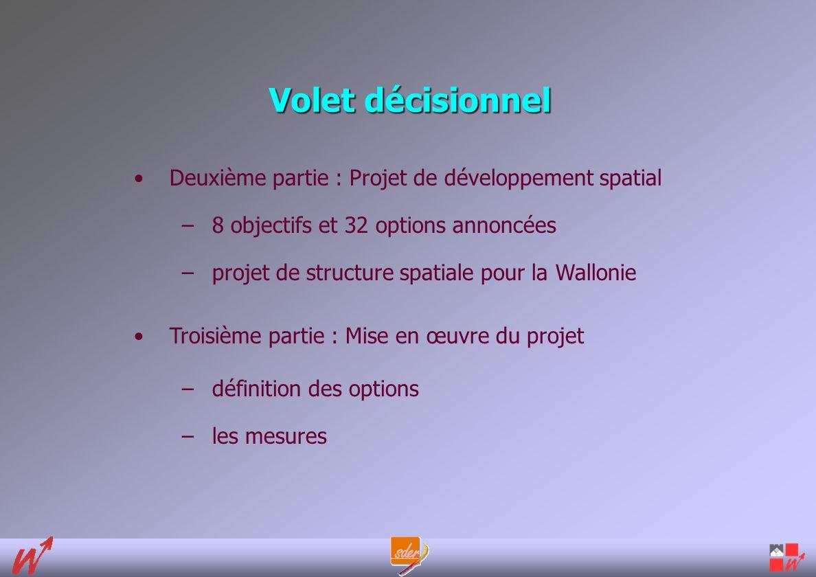 Volet décisionnel Deuxième partie : Projet de développement spatial –8 objectifs et 32 options annoncées –projet de structure spatiale pour la Wallonie Troisième partie : Mise en œuvre du projet –définition des options –les mesures