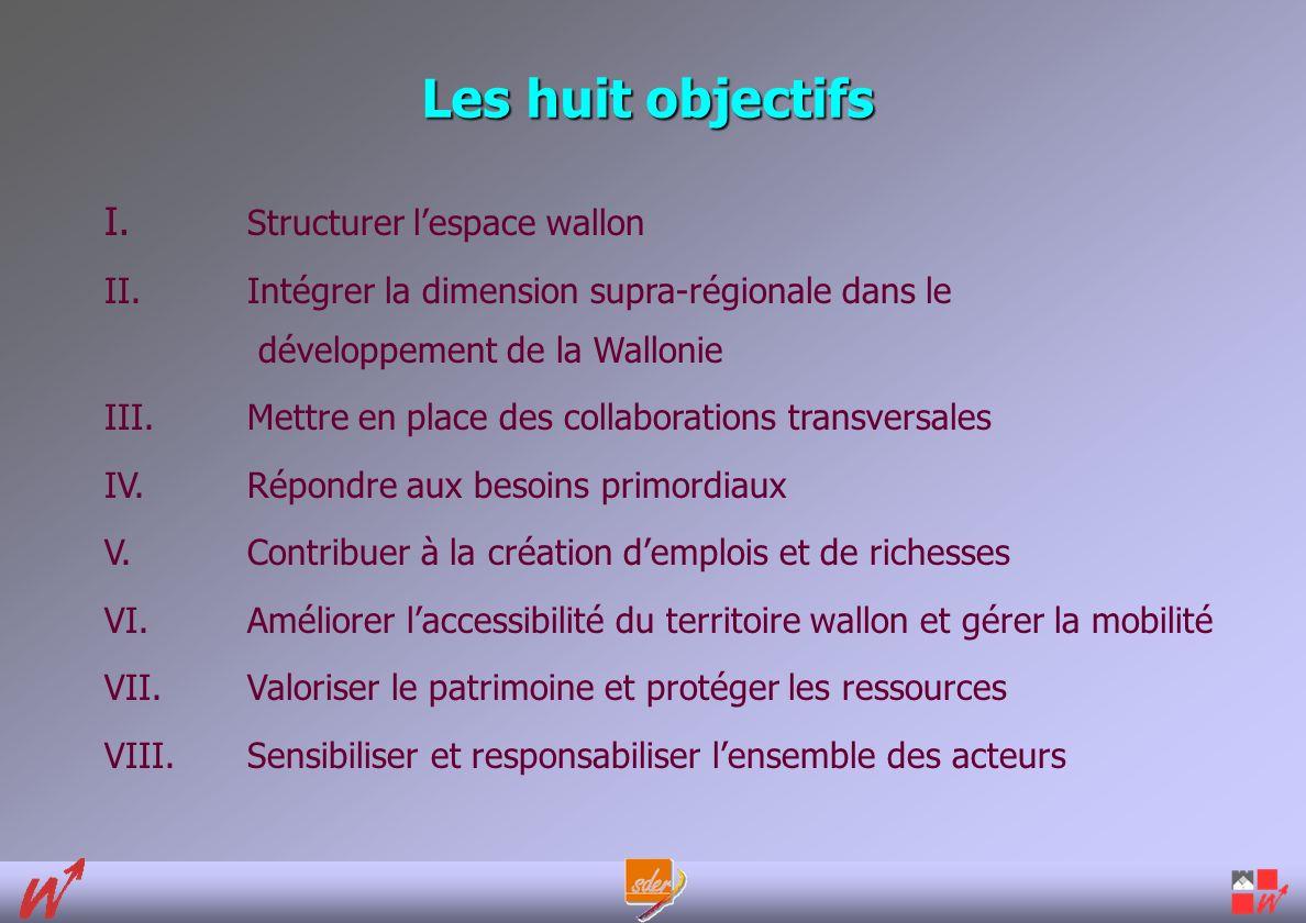 Les huit objectifs I.