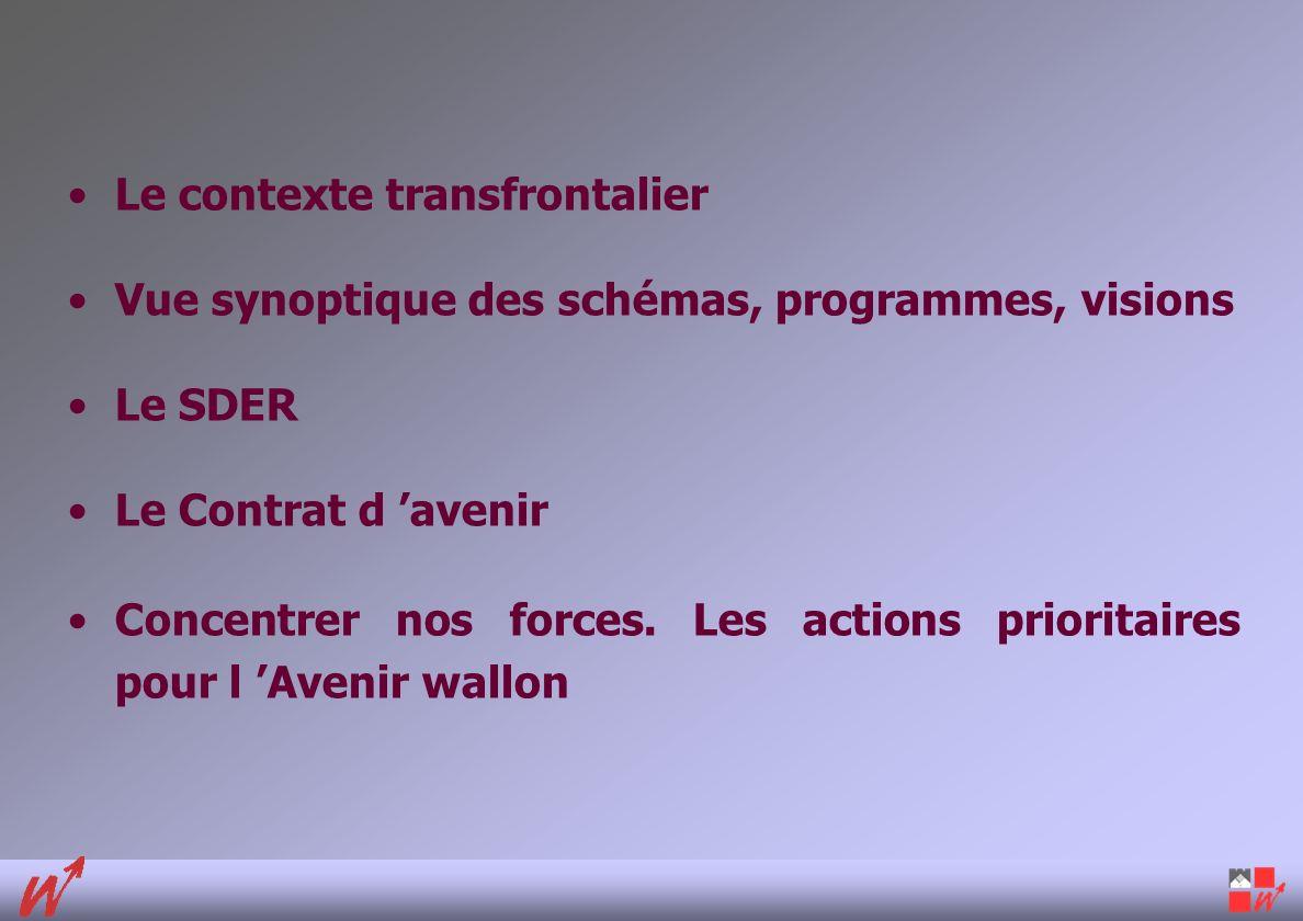 Le contexte transfrontalier Vue synoptique des schémas, programmes, visions Le SDER Le Contrat d avenir Concentrer nos forces.