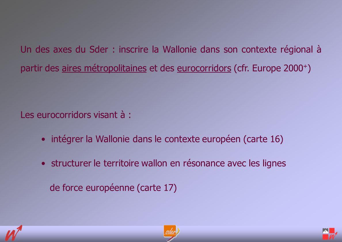 Un des axes du Sder : inscrire la Wallonie dans son contexte régional à partir des aires métropolitaines et des eurocorridors (cfr.