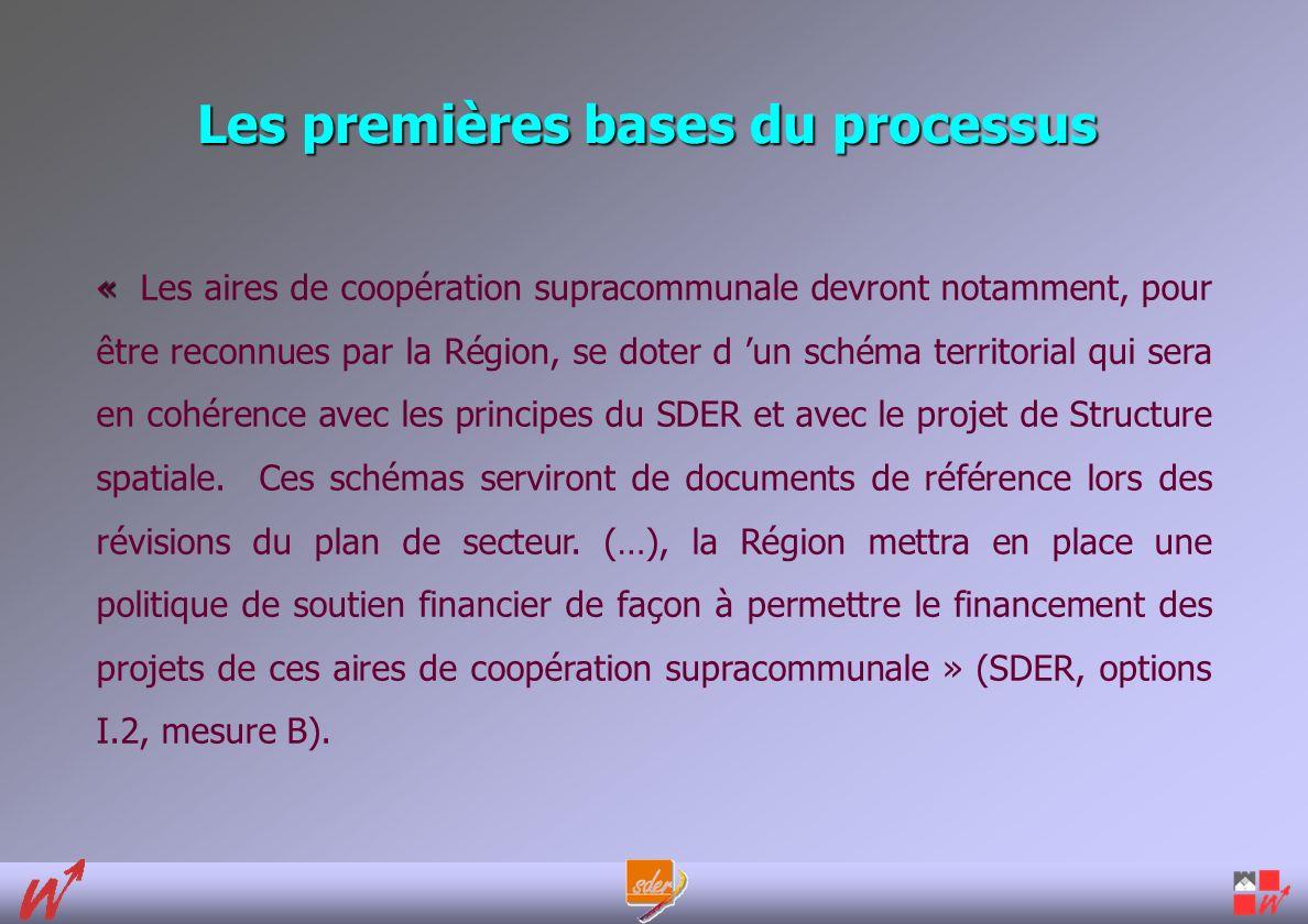 « « Les aires de coopération supracommunale devront notamment, pour être reconnues par la Région, se doter d un schéma territorial qui sera en cohérence avec les principes du SDER et avec le projet de Structure spatiale.