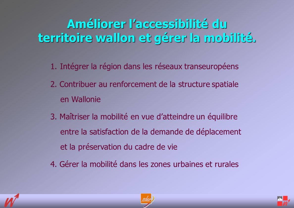 Améliorer laccessibilité du territoire wallon et gérer la mobilité.