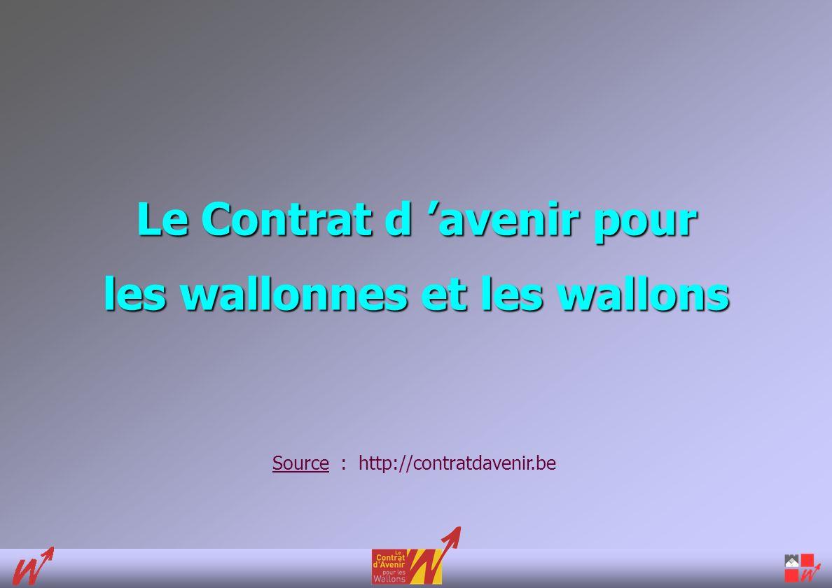 Le Contrat d avenir pour les wallonnes et les wallons Source : http://contratdavenir.be