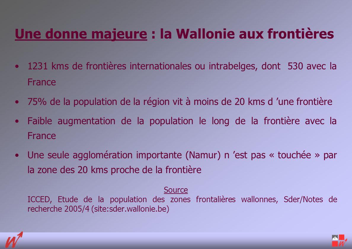 Une donne majeure : la Wallonie aux frontières 1231 kms de frontières internationales ou intrabelges, dont 530 avec la France 75% de la population de la région vit à moins de 20 kms d une frontière Faible augmentation de la population le long de la frontière avec la France Une seule agglomération importante (Namur) n est pas « touchée » par la zone des 20 kms proche de la frontière Source ICCED, Etude de la population des zones frontalières wallonnes, Sder/Notes de recherche 2005/4 (site:sder.wallonie.be)