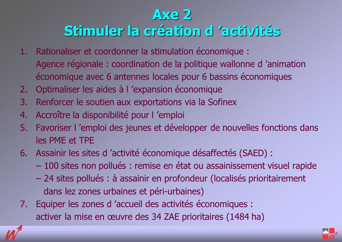 Axe 2 Stimuler la création d activités 1.