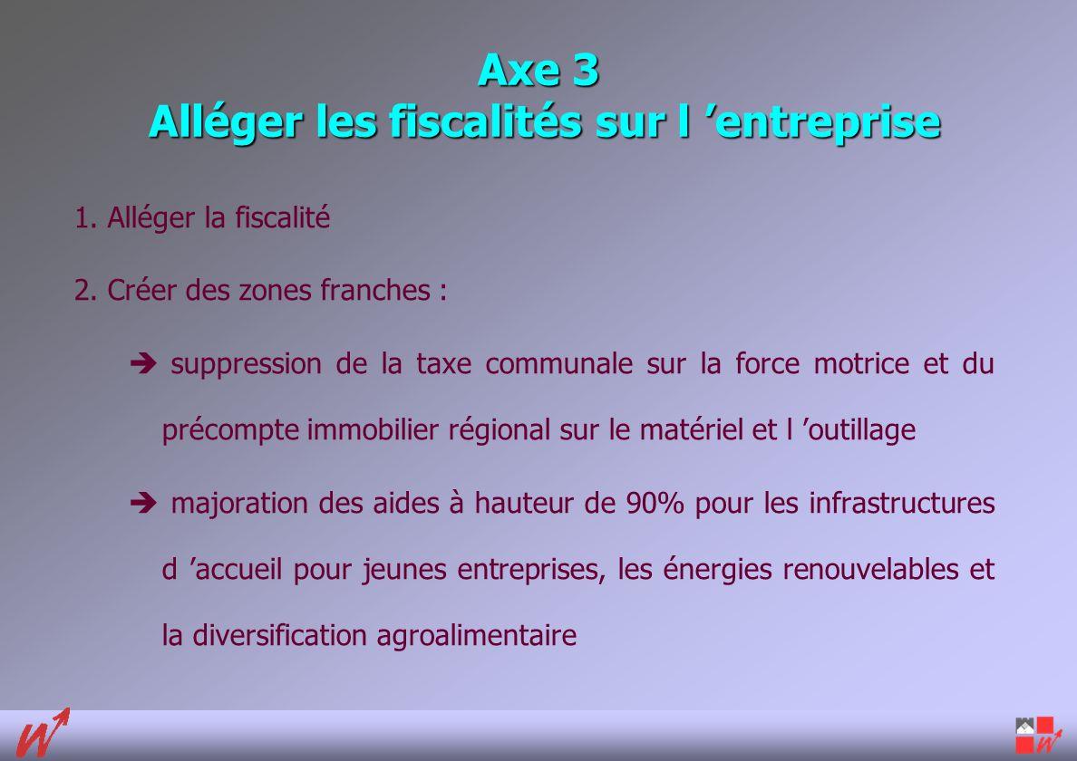 Axe 3 Alléger les fiscalités sur l entreprise 1. Alléger la fiscalité 2.