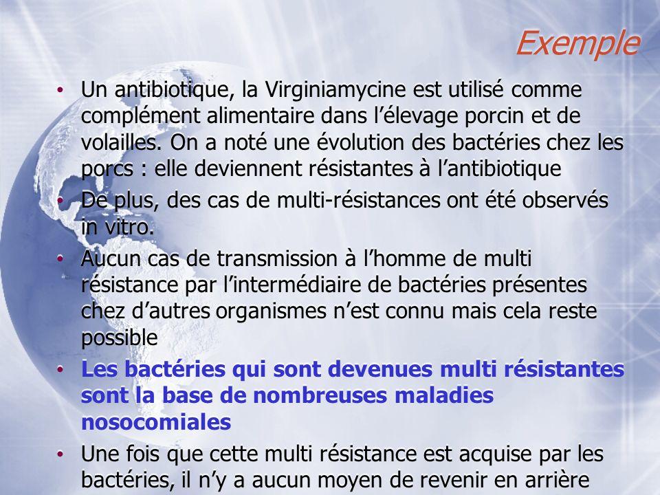 Exemple Un antibiotique, la Virginiamycine est utilisé comme complément alimentaire dans lélevage porcin et de volailles. On a noté une évolution des