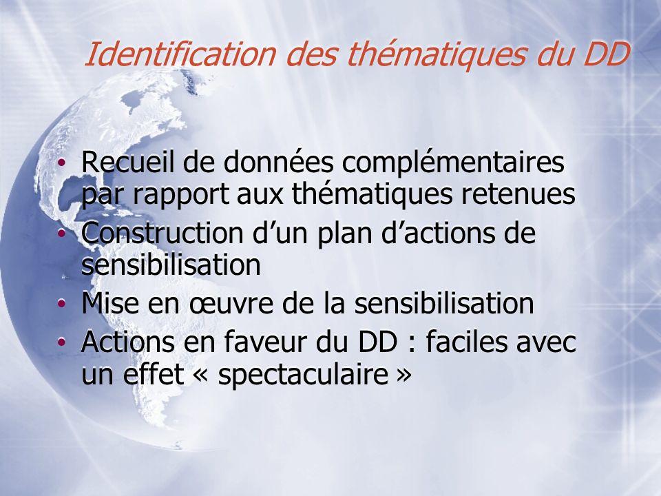Identification des thématiques du DD Recueil de données complémentaires par rapport aux thématiques retenues Construction dun plan dactions de sensibi