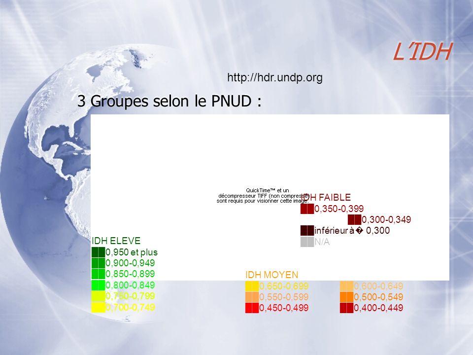 LIDH 3 Groupes selon le PNUD : 3 Groupes selon le PNUD : http://hdr.undp.org IDH ELEVE 0,950 et plus 0,900-0,949 0,850-0,899 0,800-0,849 0,750-0,799 0