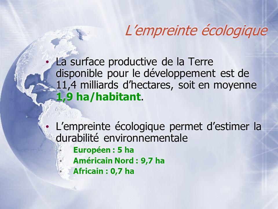 Lempreinte écologique La surface productive de la Terre disponible pour le développement est de 11,4 milliards dhectares, soit en moyenne 1,9 ha/habit